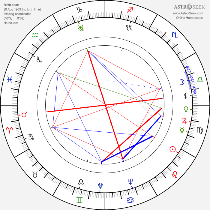 Guido Alberti - Astrology Natal Birth Chart