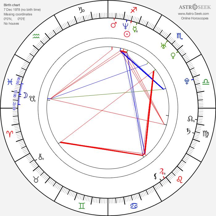 Guido Bruin - Astrology Natal Birth Chart