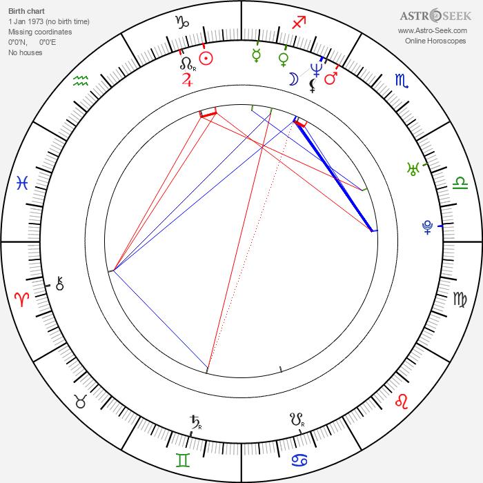 Guido Caprino - Astrology Natal Birth Chart