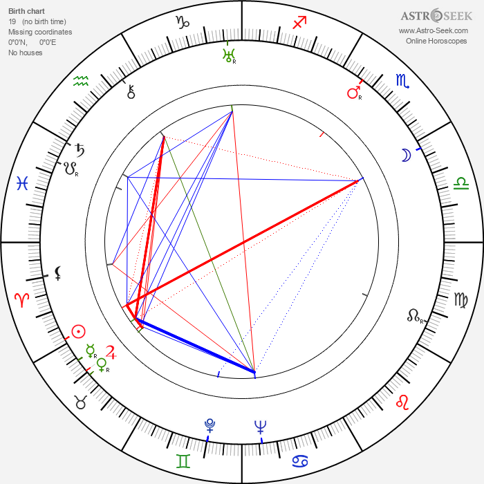 Guido Celano - Astrology Natal Birth Chart