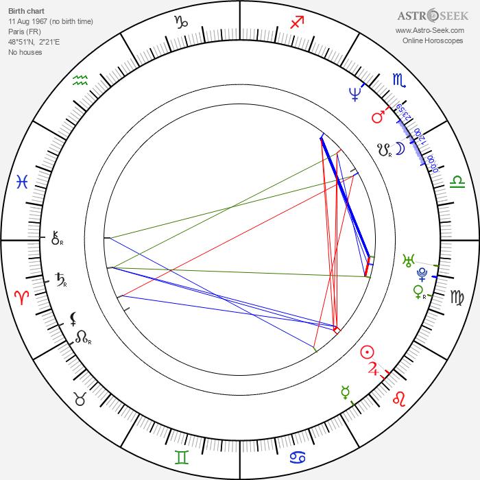 Guillaume Brahimi - Astrology Natal Birth Chart