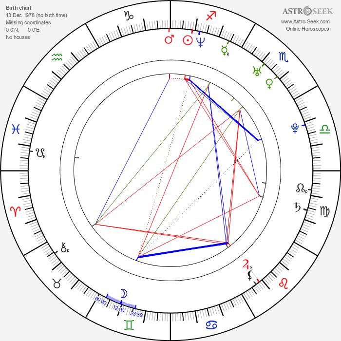 Guillaume Carcaud - Astrology Natal Birth Chart