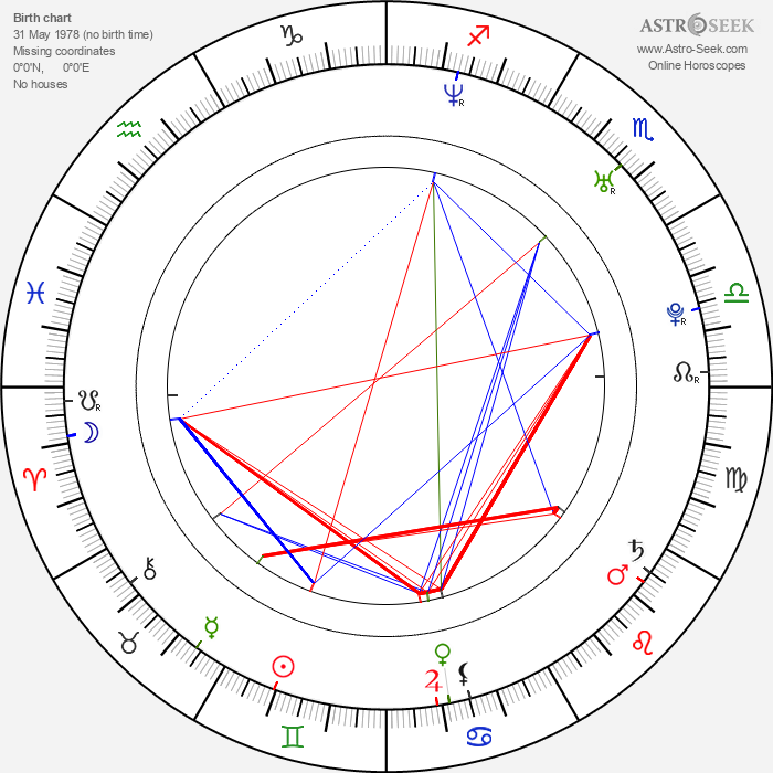 Guillaume Delorme - Astrology Natal Birth Chart