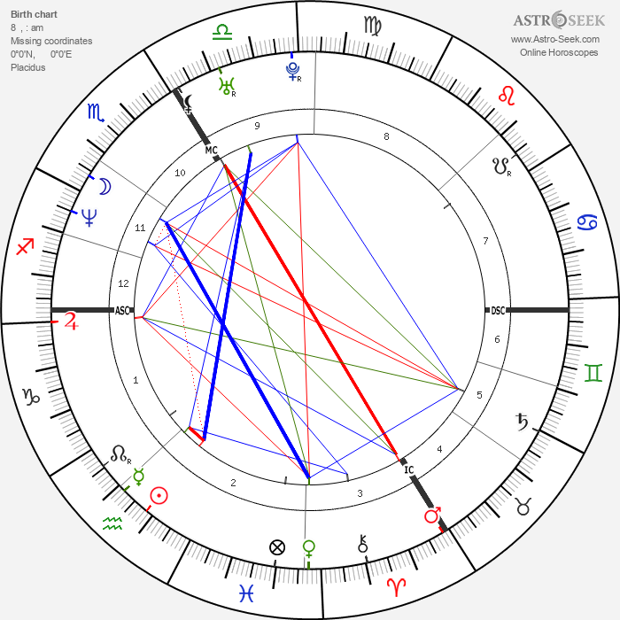 Guillaume Gallienne - Astrology Natal Birth Chart