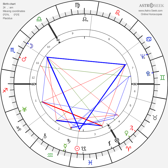 Guillaume Landré - Astrology Natal Birth Chart