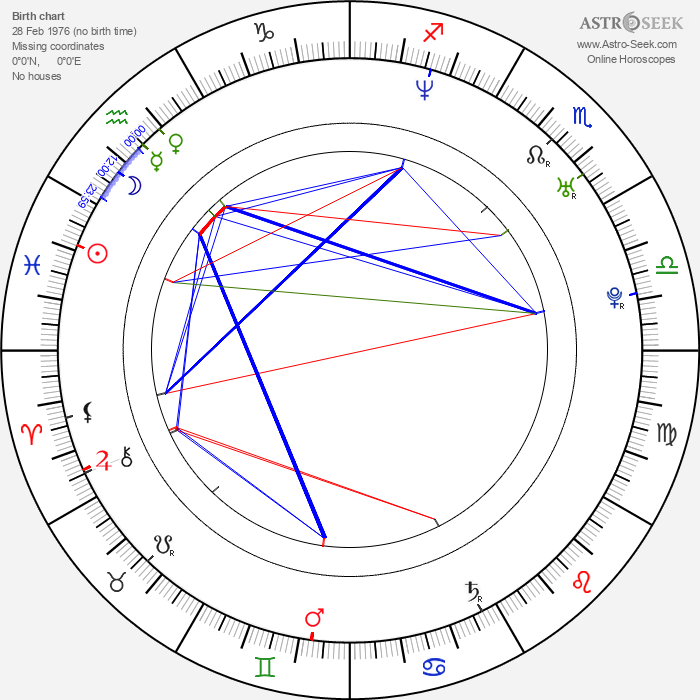 Guillaume Lemay-Thivierge - Astrology Natal Birth Chart