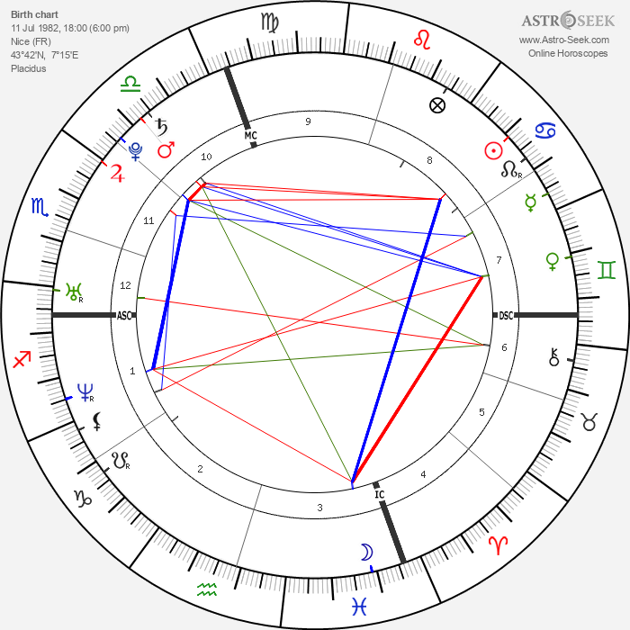 Guillaume Néry - Astrology Natal Birth Chart