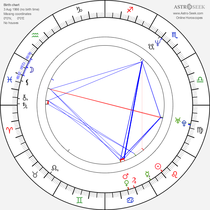 Guillaume Nicloux - Astrology Natal Birth Chart