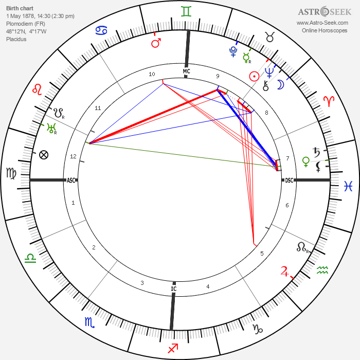 Guillaume Seznec - Astrology Natal Birth Chart