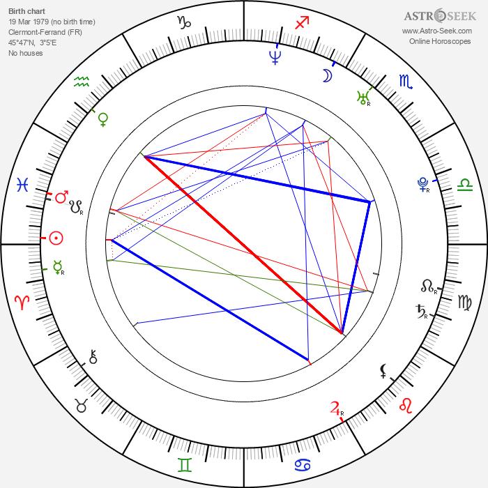 Guillaume Tauveron - Astrology Natal Birth Chart