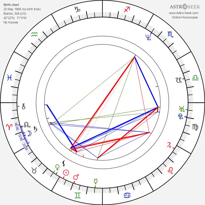 Guinevere Turner - Astrology Natal Birth Chart