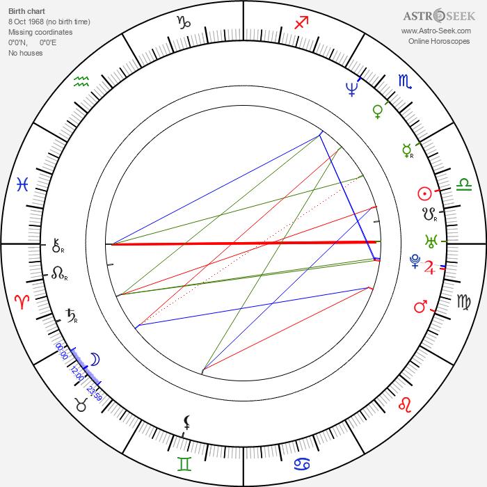 Gulshat Omarova - Astrology Natal Birth Chart
