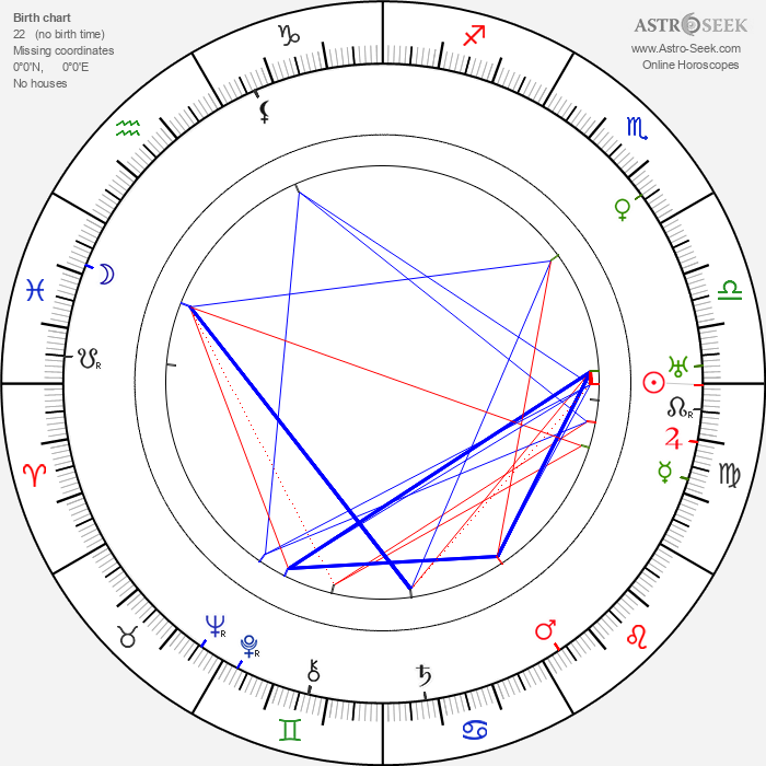 Gunnar Erik Asplund - Astrology Natal Birth Chart