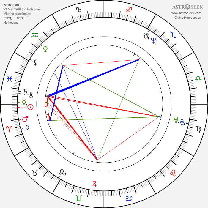 Gunnar Vikene - Astrology Natal Birth Chart