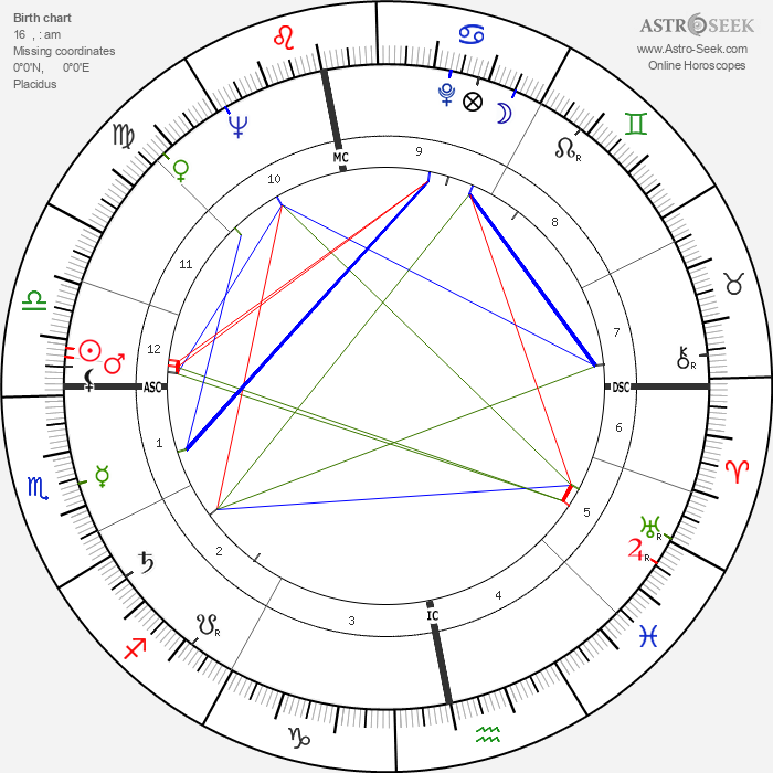 Günter Grass - Astrology Natal Birth Chart