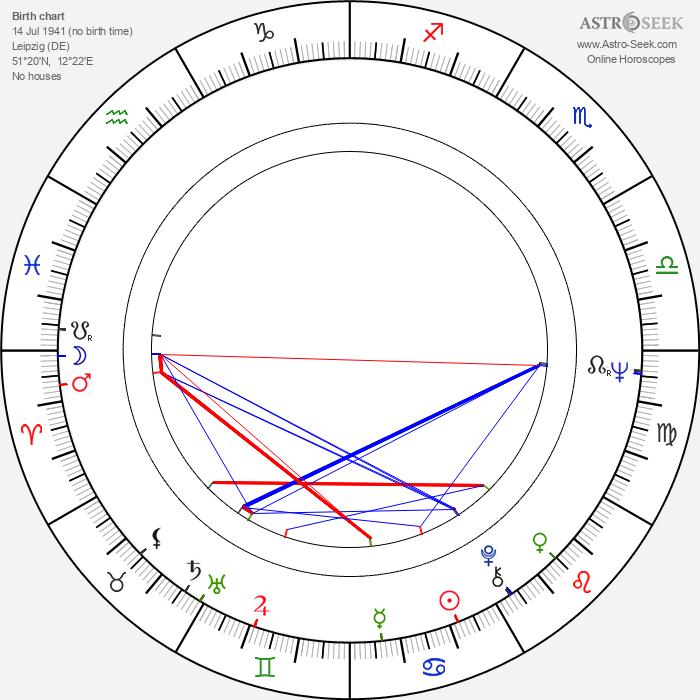 Günter Junghans - Astrology Natal Birth Chart