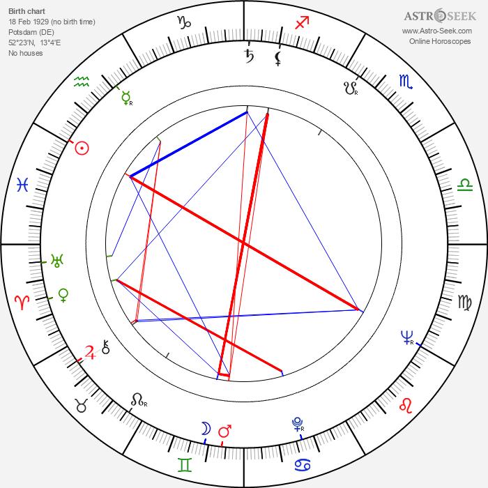 Günther Schramm - Astrology Natal Birth Chart