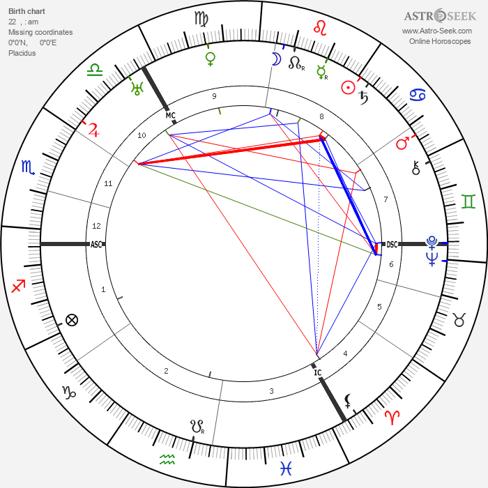 Gustav Hertz - Astrology Natal Birth Chart