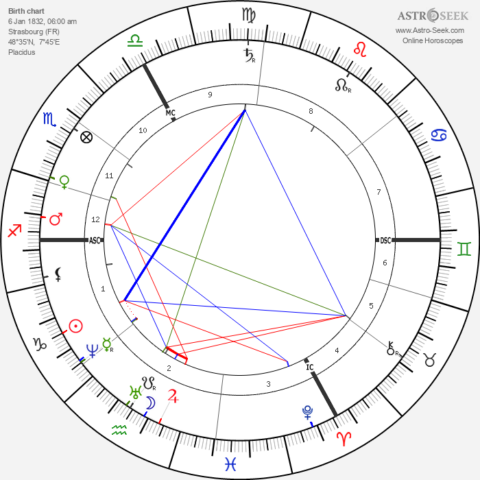 Gustave Paul Doré - Astrology Natal Birth Chart