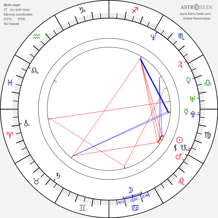 Gustavo Salmerón - Astrology Natal Birth Chart