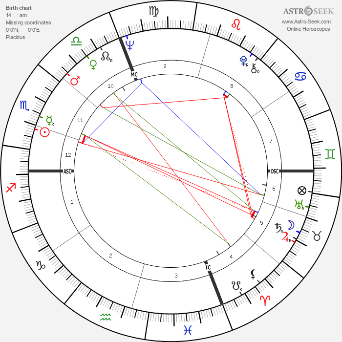 Guy Autran - Astrology Natal Birth Chart