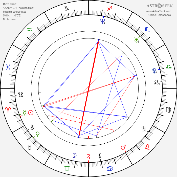 Guy Berryman - Astrology Natal Birth Chart