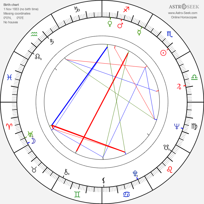 Guy Casaril - Astrology Natal Birth Chart