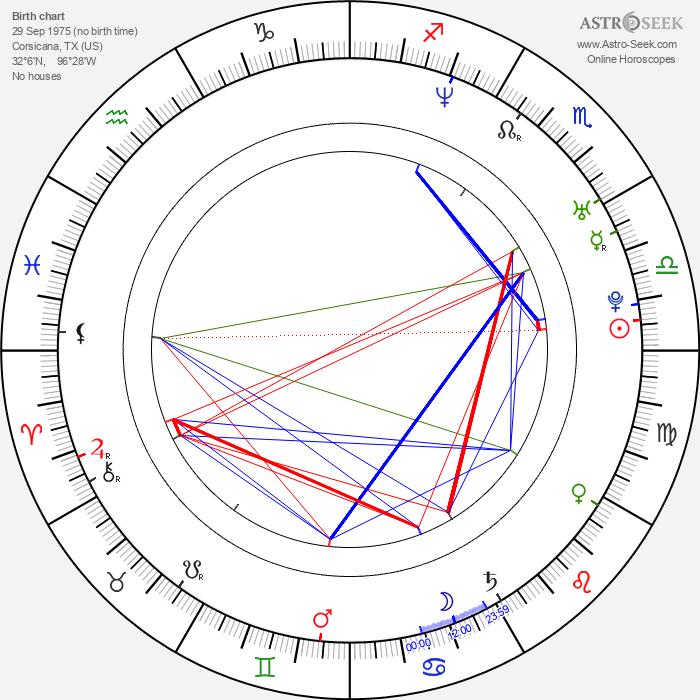 Guy Chapman - Astrology Natal Birth Chart