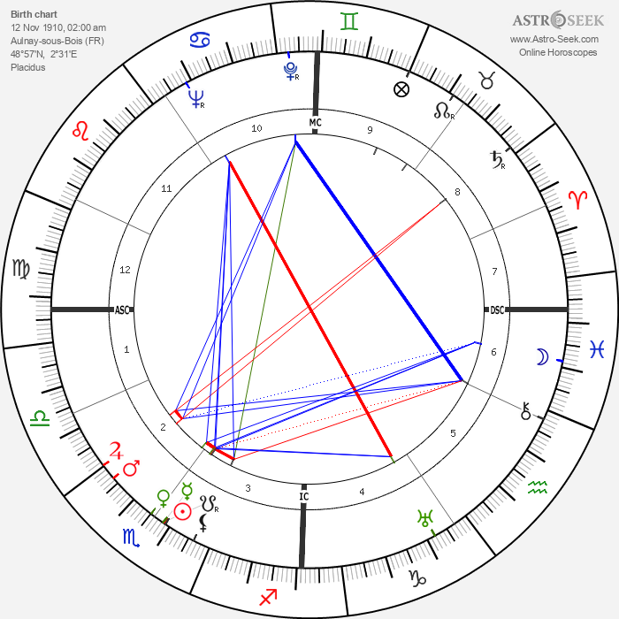 Guy Decomble - Astrology Natal Birth Chart