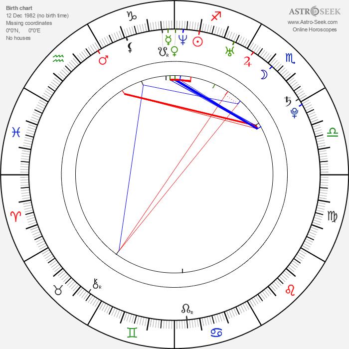 Guy Edmonds - Astrology Natal Birth Chart