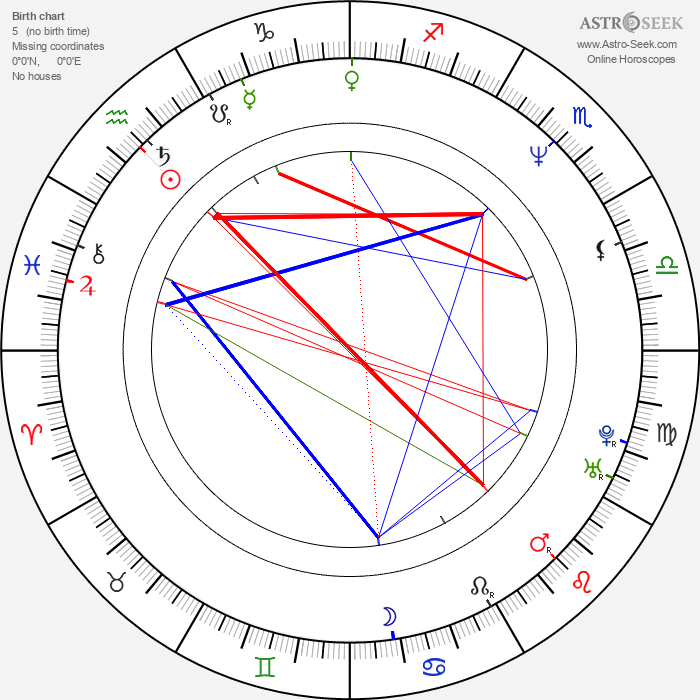 Guy Farley - Astrology Natal Birth Chart