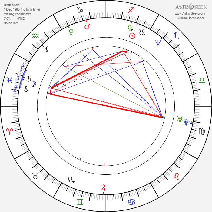 Guy Fauchon - Astrology Natal Birth Chart
