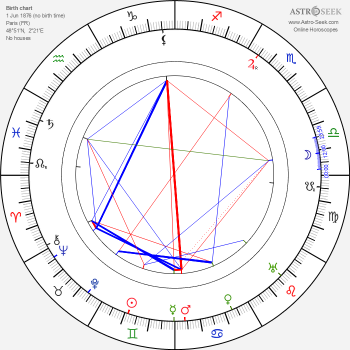 Guy Favières - Astrology Natal Birth Chart