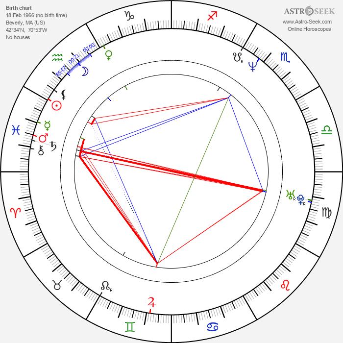 Guy Ferland - Astrology Natal Birth Chart