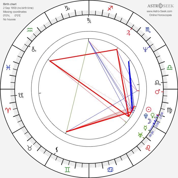 Guy Laliberté - Astrology Natal Birth Chart
