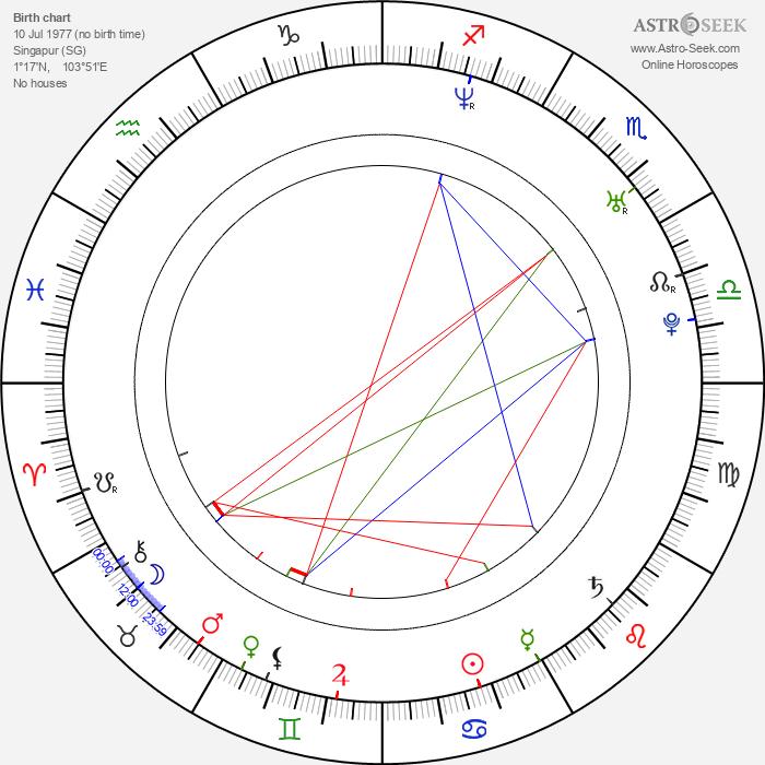Gwendoline Yeo - Astrology Natal Birth Chart