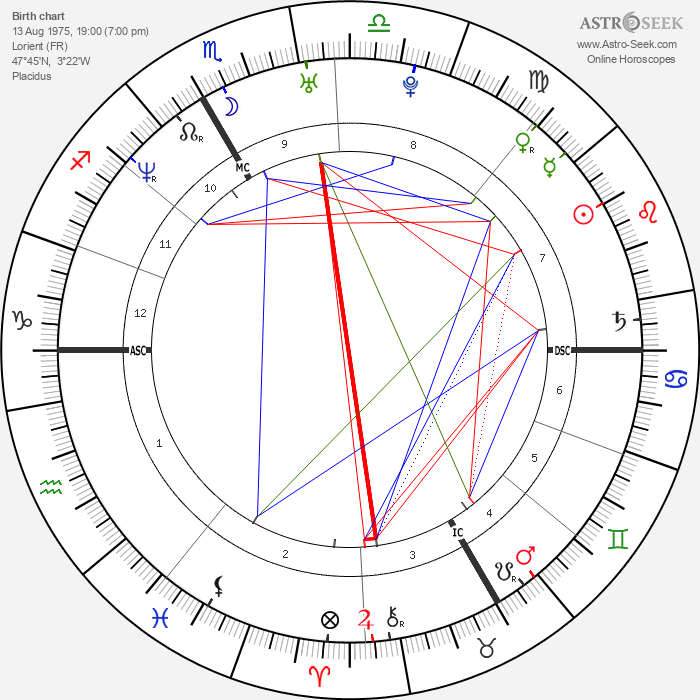 Gwenhaelle Le Gouariguer - Astrology Natal Birth Chart