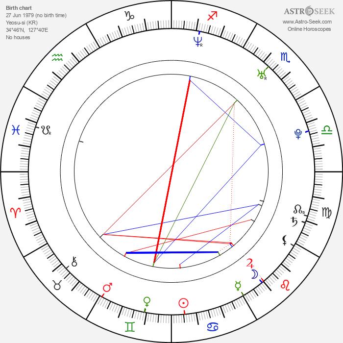 Gyoo-ri Kim - Astrology Natal Birth Chart