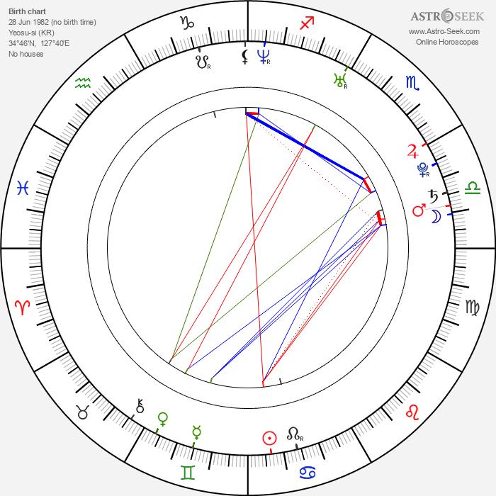 Gyu-woon Jung - Astrology Natal Birth Chart
