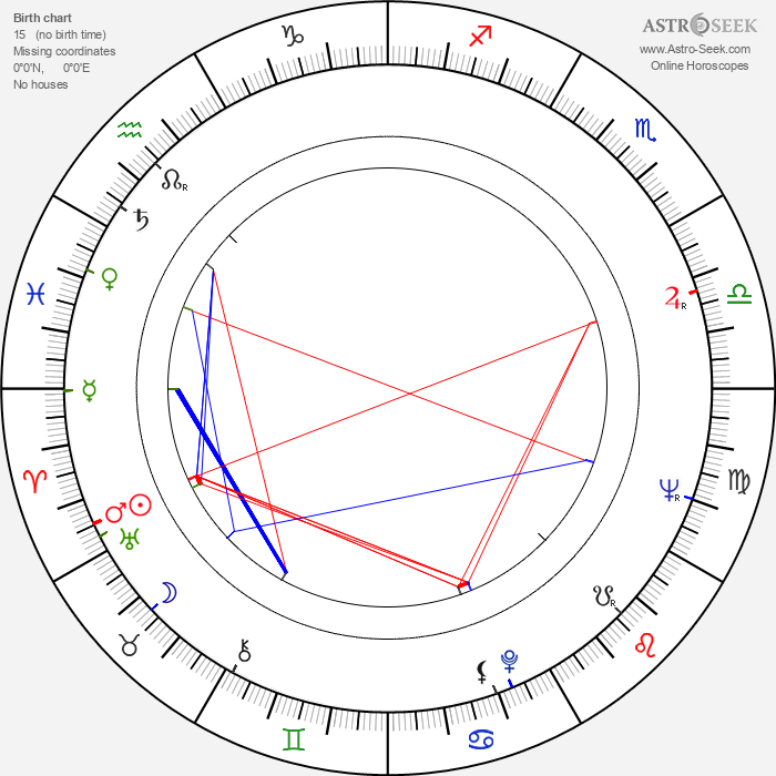 Gyula Bodrogi - Astrology Natal Birth Chart