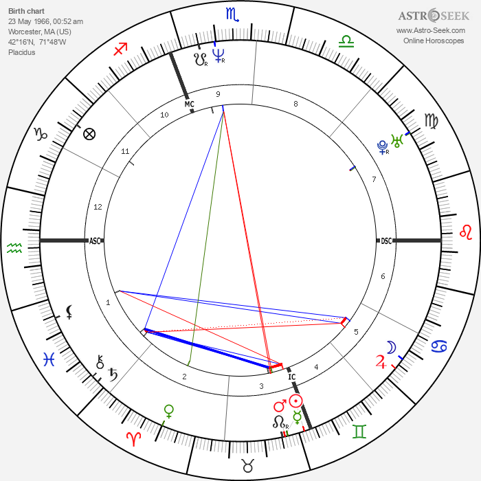 H. Jon Benjamin - Astrology Natal Birth Chart