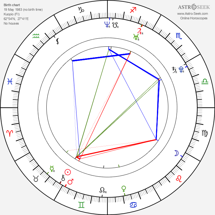 H. Olliver Twisted - Astrology Natal Birth Chart