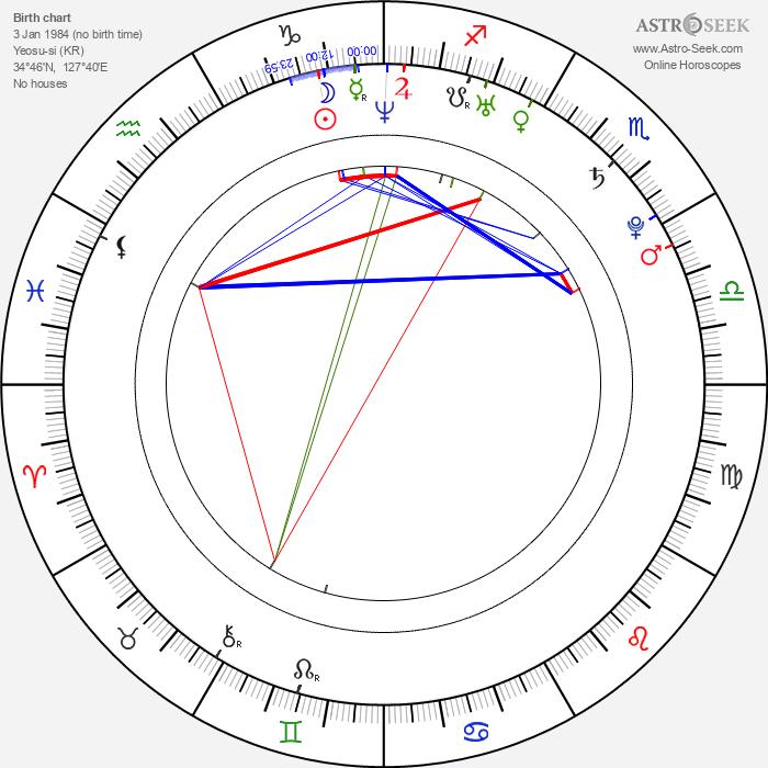 Ha-eun Kim - Astrology Natal Birth Chart