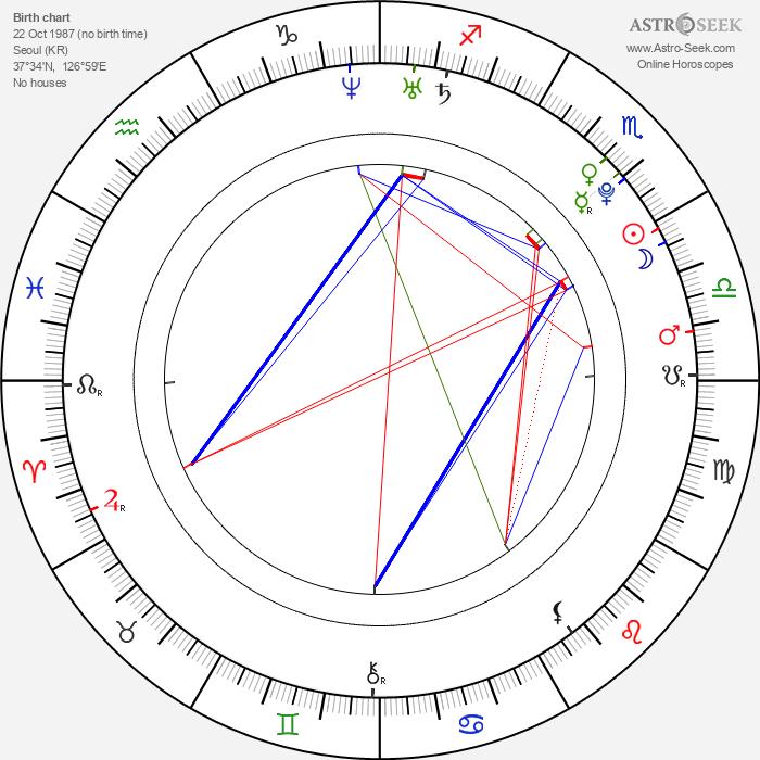 Ha-seon Park - Astrology Natal Birth Chart