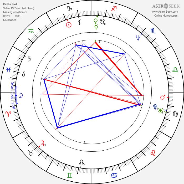 Haddaway - Astrology Natal Birth Chart