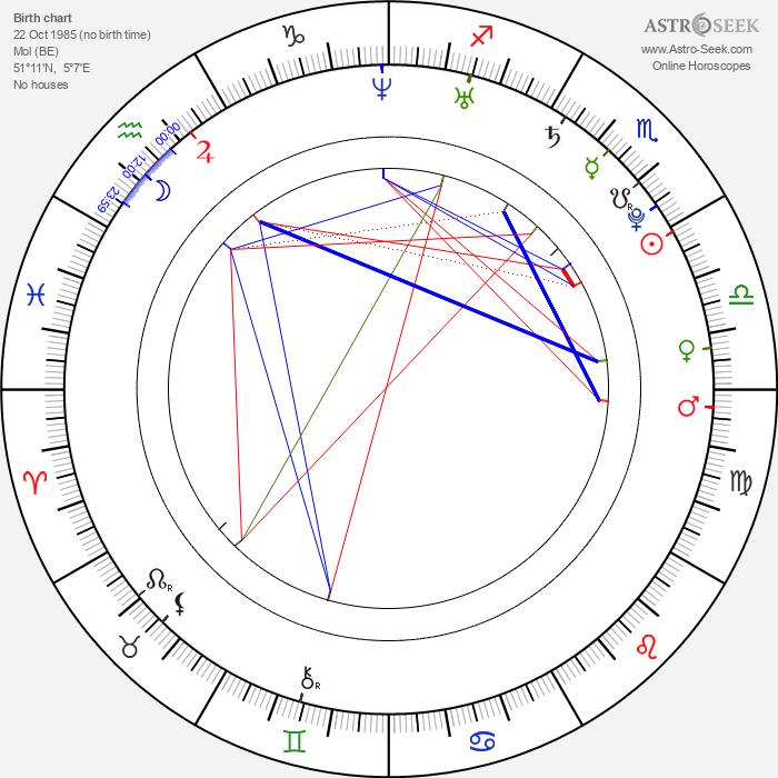 Hadise - Astrology Natal Birth Chart