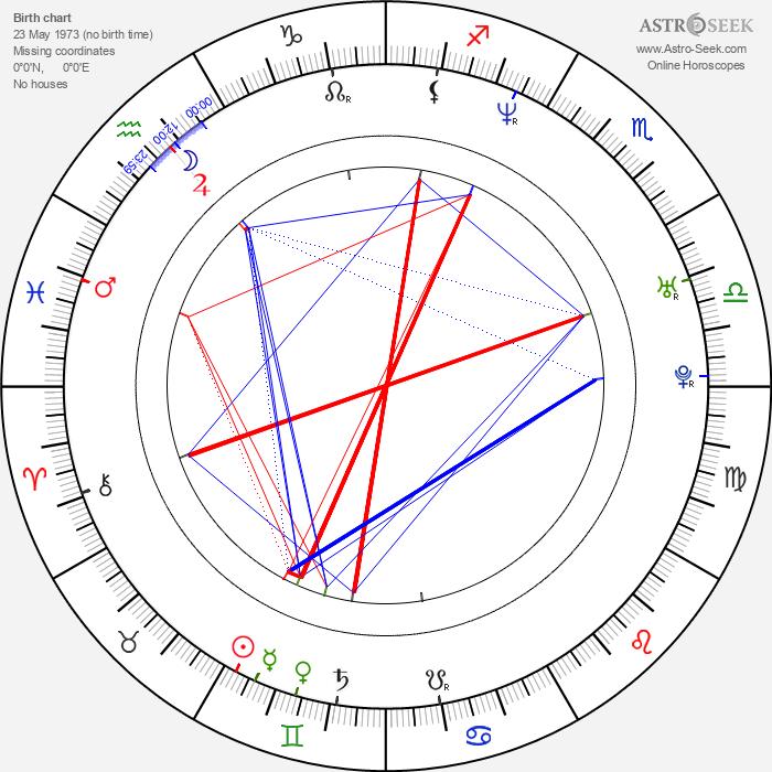 Hae-eun Lee - Astrology Natal Birth Chart