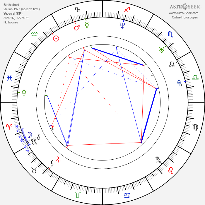 Hae-Il Park - Astrology Natal Birth Chart