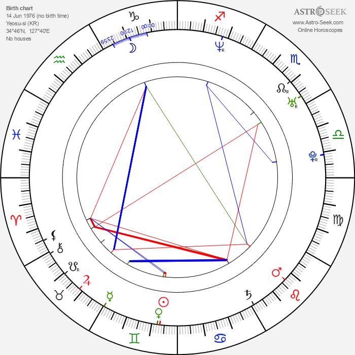 Hae-jun Park - Astrology Natal Birth Chart
