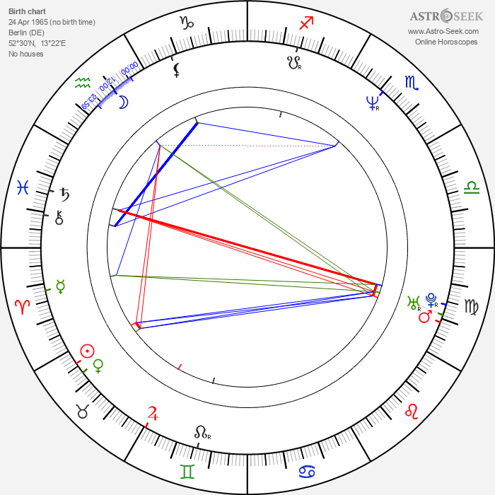 Hagen Bogdanski - Astrology Natal Birth Chart